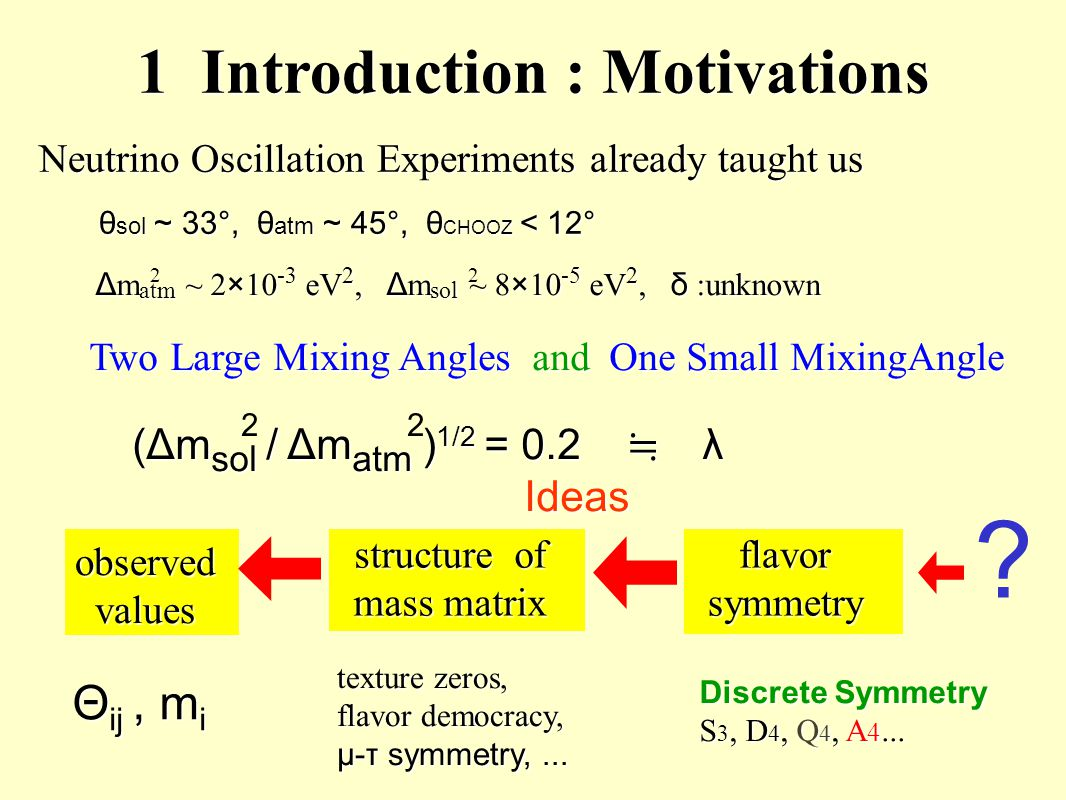 1 Introduction : Motivations θ sol ~ 33°, θ atm ~ 45°, θ CHOOZ < 12° Neutrino Oscillation Experiments already taught us Δ m atm ~ 2×10 -3 eV 2, Δ m sol ~ 8×10 -5 eV 2, δ :unknown Two Large Mixing Angles and One Small MixingAngle (Δm sol / Δm atm ) 1/2 = 0.2 ≒ λ Ideas Two Large Mixing Angles and One Small MixingAngle (Δm sol / Δm atm ) 1/2 = 0.2 ≒ λ Ideas observed values structure of mass matrix flavor symmetry Θ ij, m i texture zeros, flavor democracy, μ-τ symmetry,...