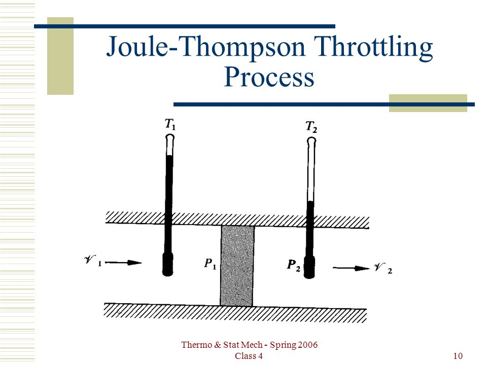 Thermo & Stat Mech - Spring 2006 Class 410 Joule-Thompson Throttling Process