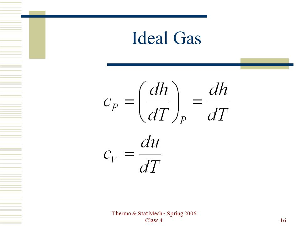 Thermo & Stat Mech - Spring 2006 Class 416 Ideal Gas