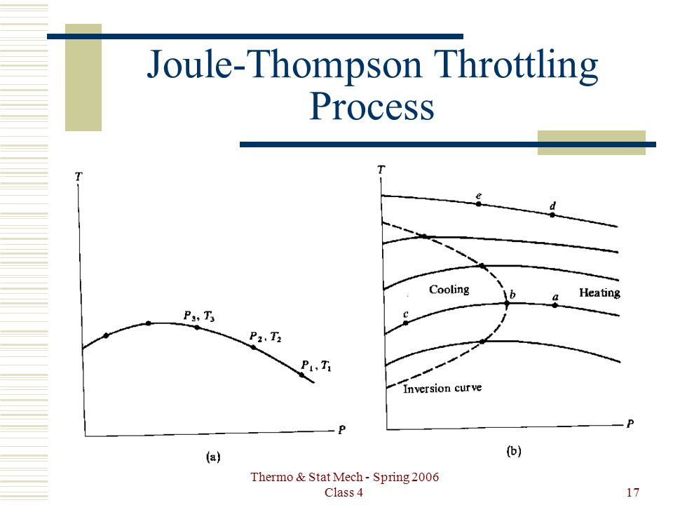 Thermo & Stat Mech - Spring 2006 Class 417 Joule-Thompson Throttling Process