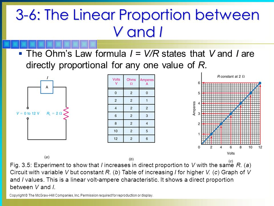3-6: The Linear Proportion between V and I  The Ohm's Law formula I = V/R states that V and I are directly proportional for any one value of R.