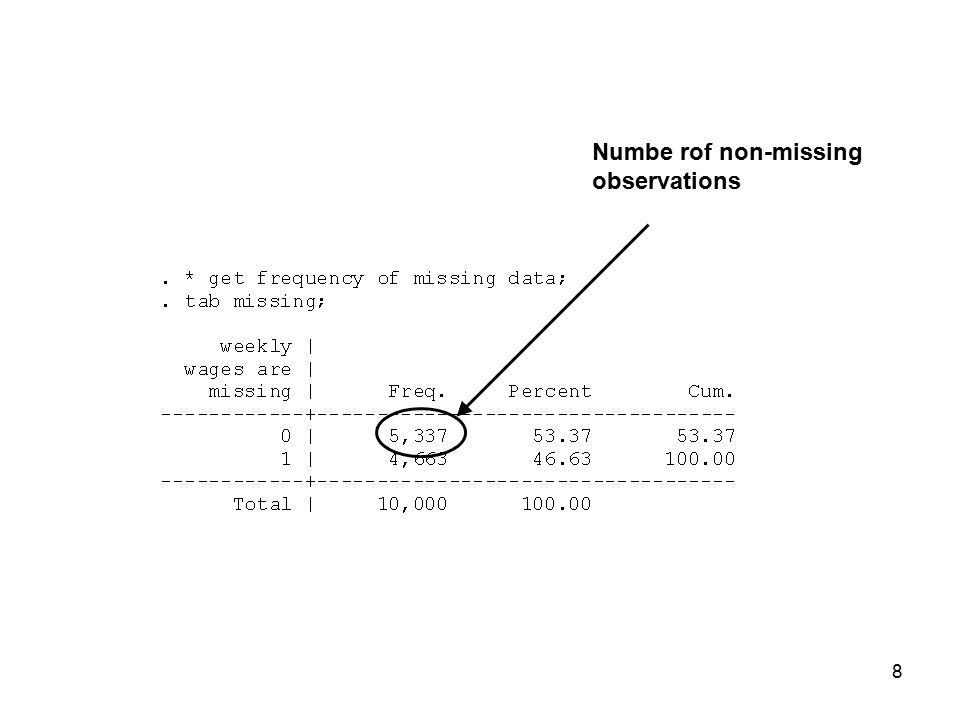8 Numbe rof non-missing observations