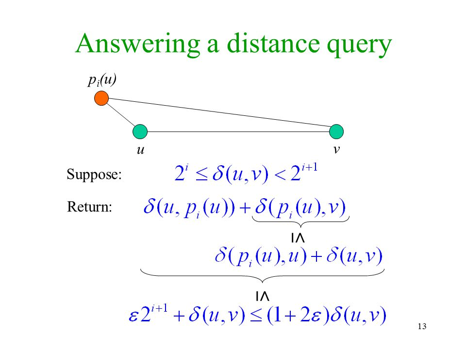 13 Answering a distance query Suppose: Return: ≤ ≤ u v p i (u)