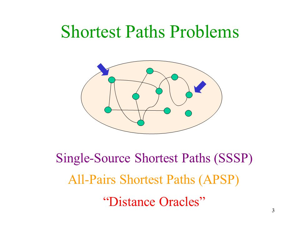 "3 Shortest Paths Problems Single-Source Shortest Paths (SSSP) All-Pairs Shortest Paths (APSP) ""Distance Oracles"""