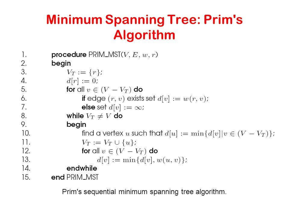 Minimum Spanning Tree: Prim's Algorithm Prim's sequential minimum spanning tree algorithm.