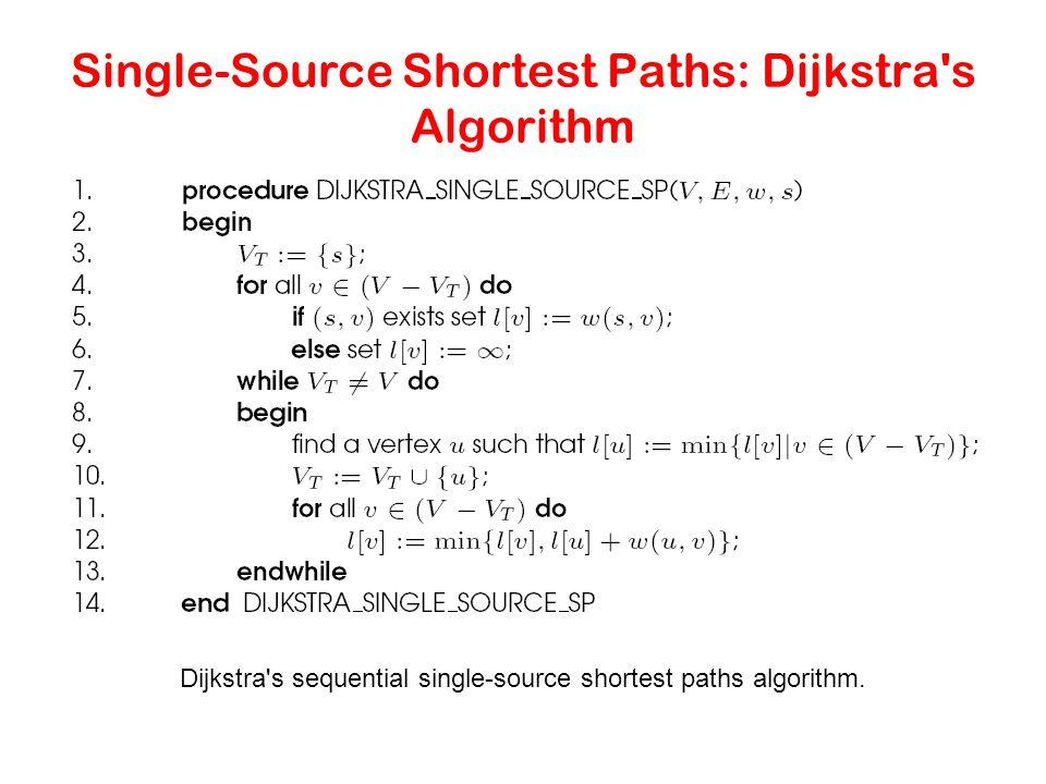 Single-Source Shortest Paths: Dijkstra's Algorithm Dijkstra's sequential single-source shortest paths algorithm.
