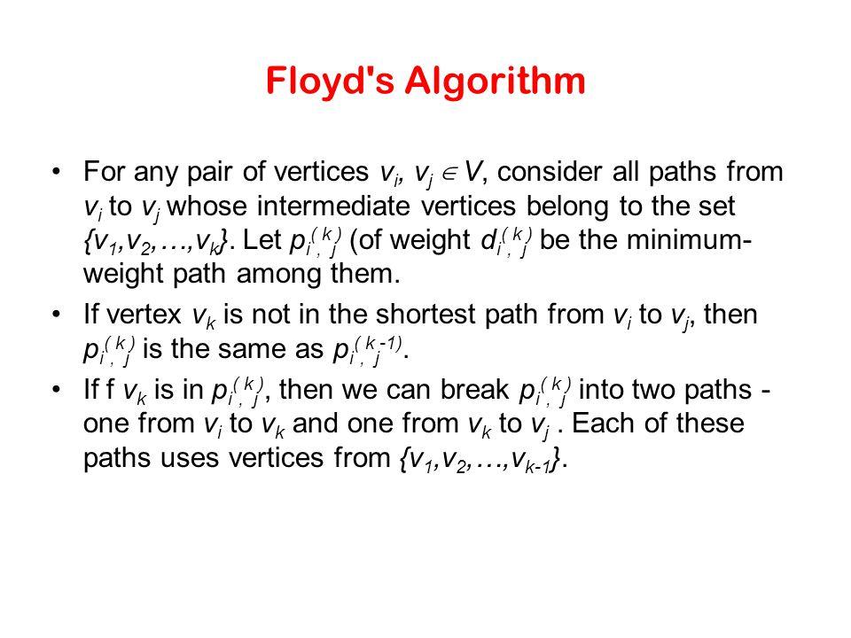 Floyd's Algorithm For any pair of vertices v i, v j ∈ V, consider all paths from v i to v j whose intermediate vertices belong to the set {v 1,v 2,…,v