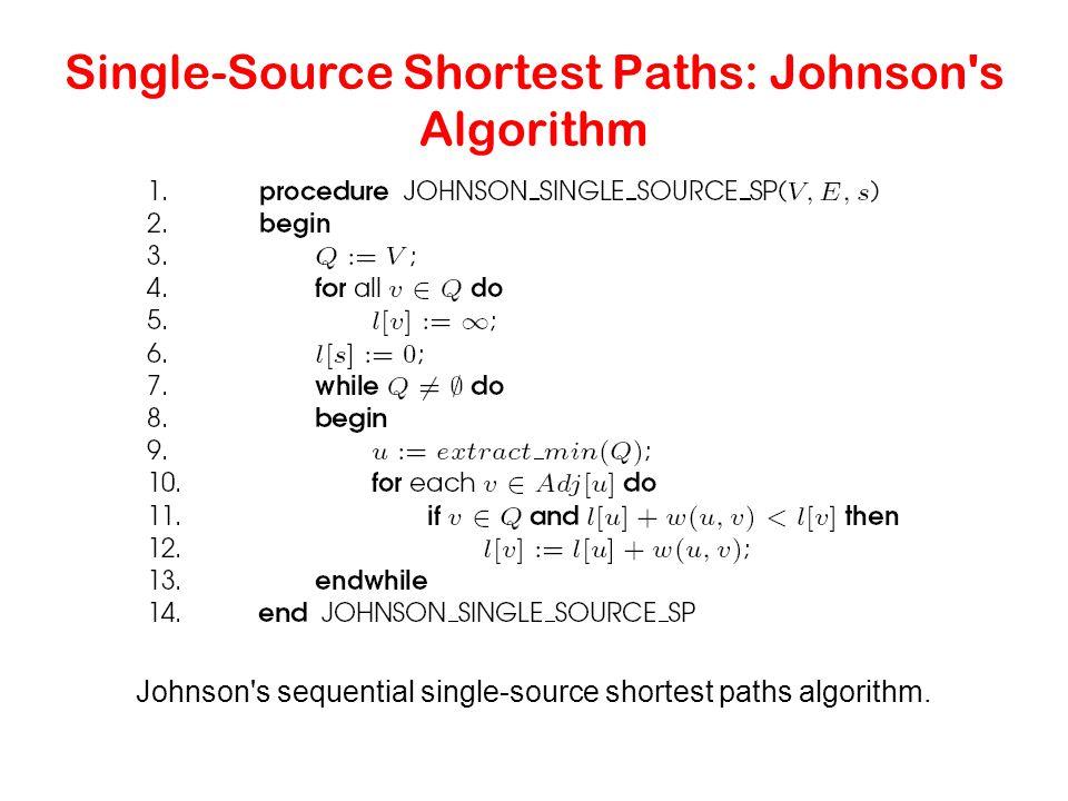 Single-Source Shortest Paths: Johnson's Algorithm Johnson's sequential single-source shortest paths algorithm.