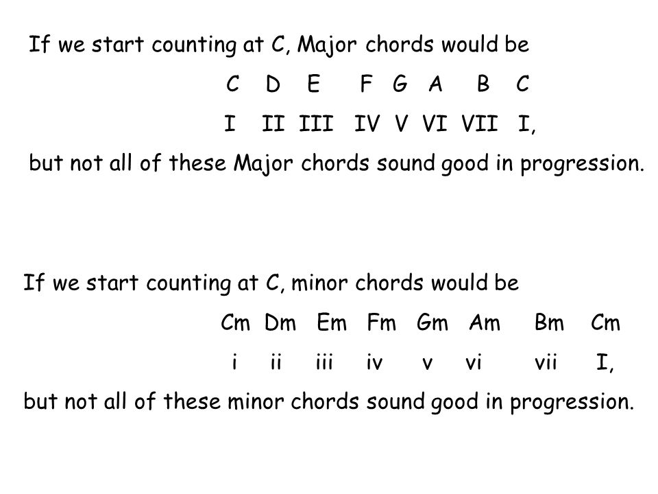 If we start counting at C, Major chords would be C D E F G A B C I II III IV V VI VII I, but not all of these Major chords sound good in progression.