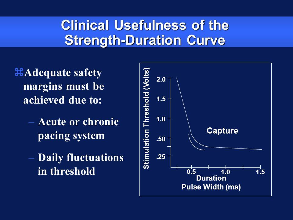 Clinical Usefulness of the Strength-Duration Curve zAdequate safety margins must be achieved due to: –Acute or chronic pacing system –Daily fluctuatio