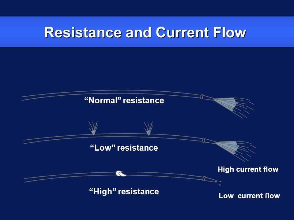 "Resistance and Current Flow ""Normal"" resistance ""Low"" resistance ""High"" resistance Low current flow High current flow"