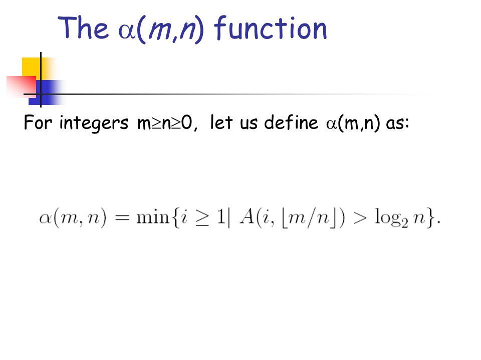 Properties of  (m,n) 1.