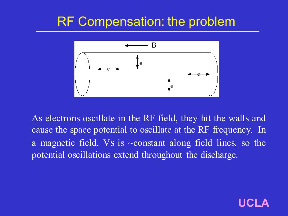 RF Compensation: the problem UCLA As electrons oscillate in the RF field, they hit the walls and cause the space potential to oscillate at the RF frequency.