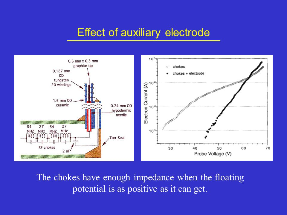 Effect of auxiliary electrode The chokes have enough impedance when the floating potential is as positive as it can get.