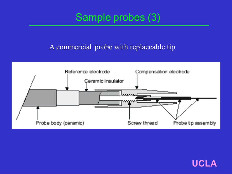 Sample probes (3) UCLA A commercial probe with replaceable tip