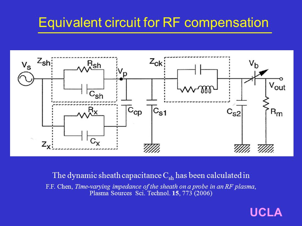 Equivalent circuit for RF compensation UCLA The dynamic sheath capacitance C sh has been calculated in F.F.