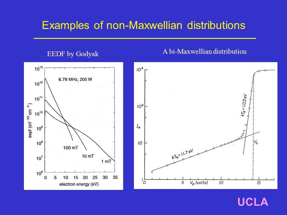 Examples of non-Maxwellian distributions UCLA EEDF by Godyak A bi-Maxwellian distribution