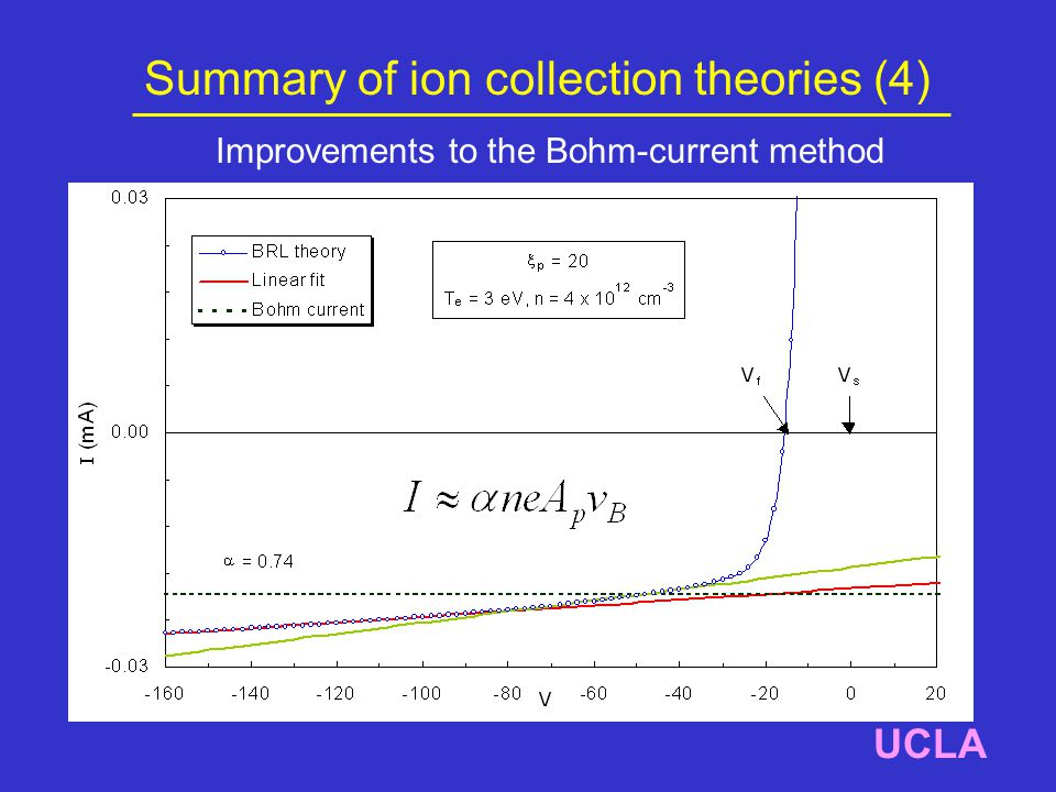 UCLA Summary of ion collection theories (4) Improvements to the Bohm-current method