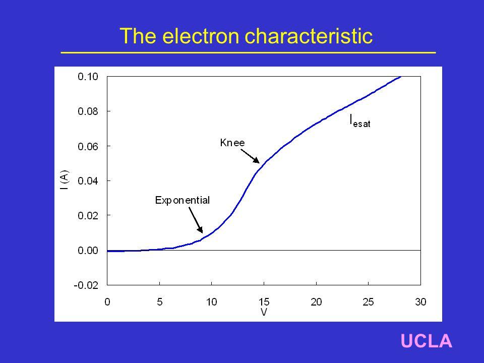 The electron characteristic UCLA