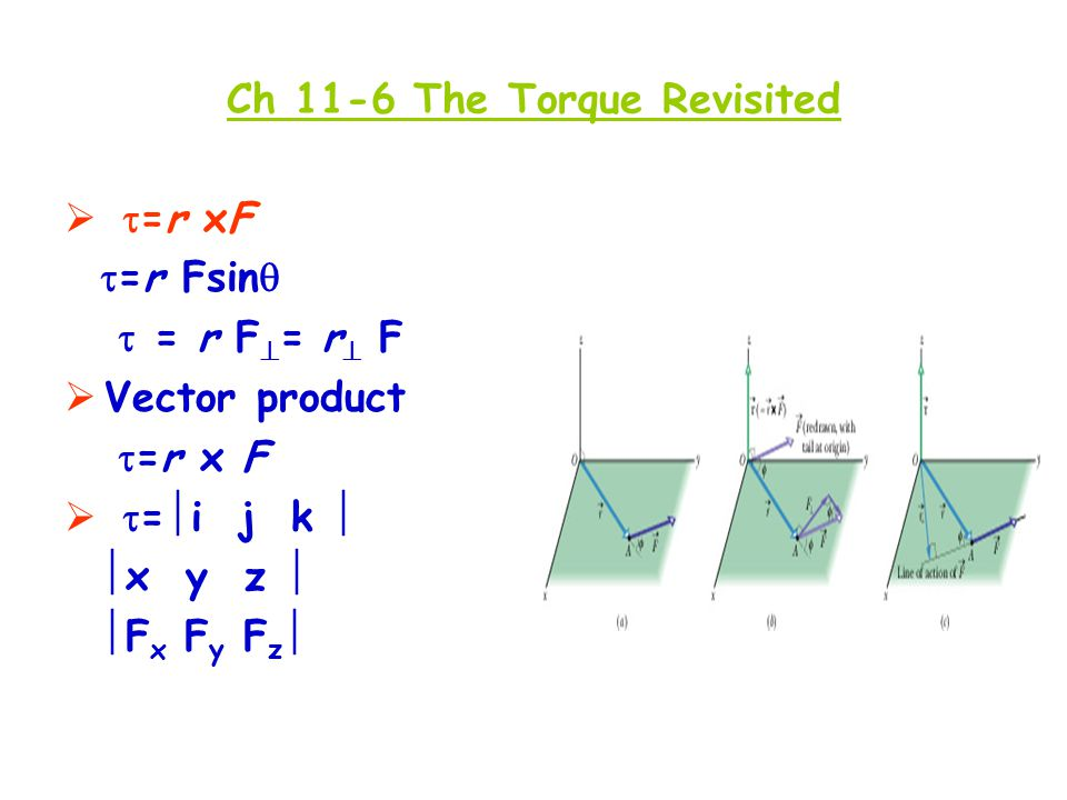 Ch 11-6 The Torque Revisited   =r xF  =r Fsin   = r F  = r  F  Vector product  =r x F   =  i j k   x y z   F x F y F z 