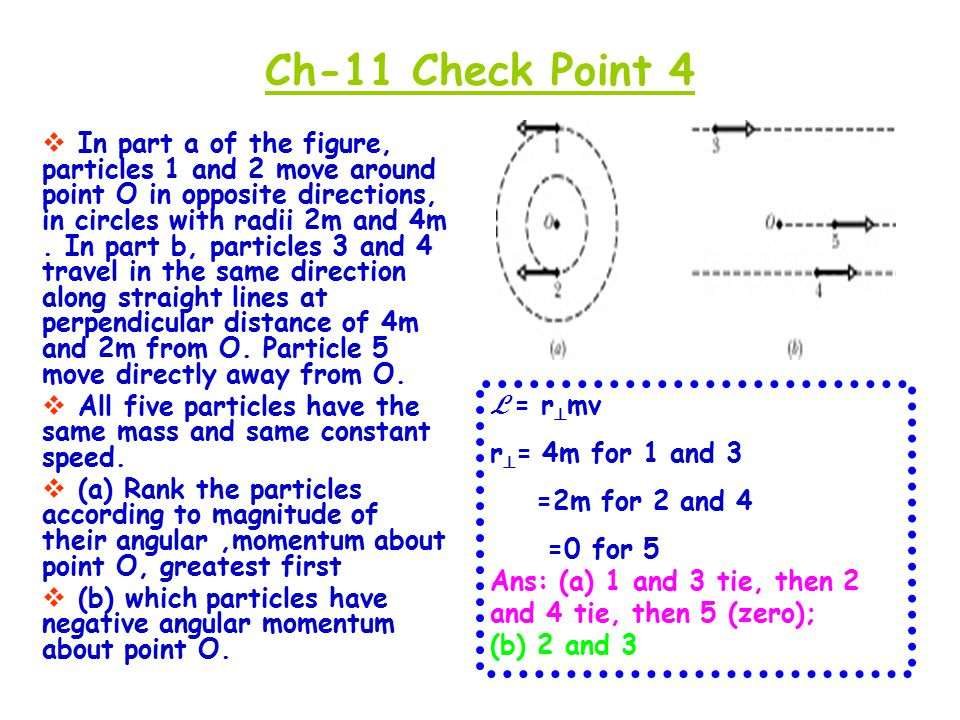 Ch-11 Check Point 4  In part a of the figure, particles 1 and 2 move around point O in opposite directions, in circles with radii 2m and 4m. In part
