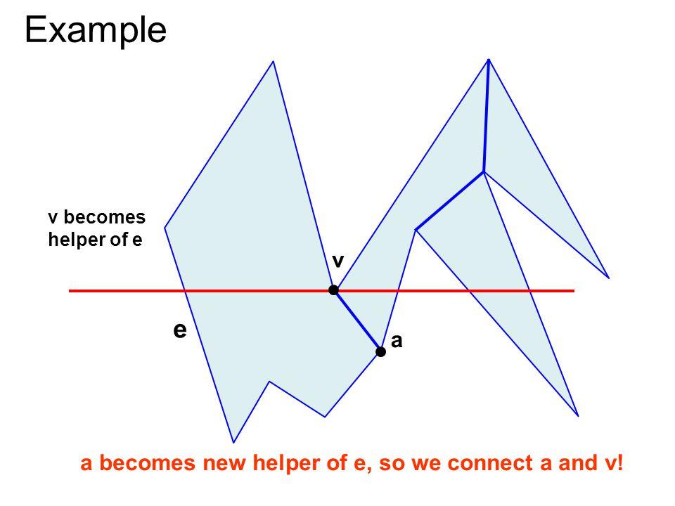 Example v v becomes helper of e e a a becomes new helper of e, so we connect a and v!