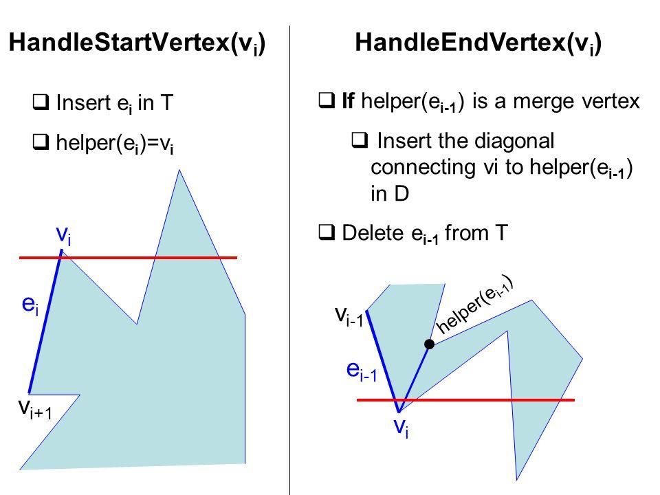 HandleStartVertex(v i )  Insert e i in T  helper(e i )=v i HandleEndVertex(v i )  If helper(e i-1 ) is a merge vertex  Insert the diagonal connect
