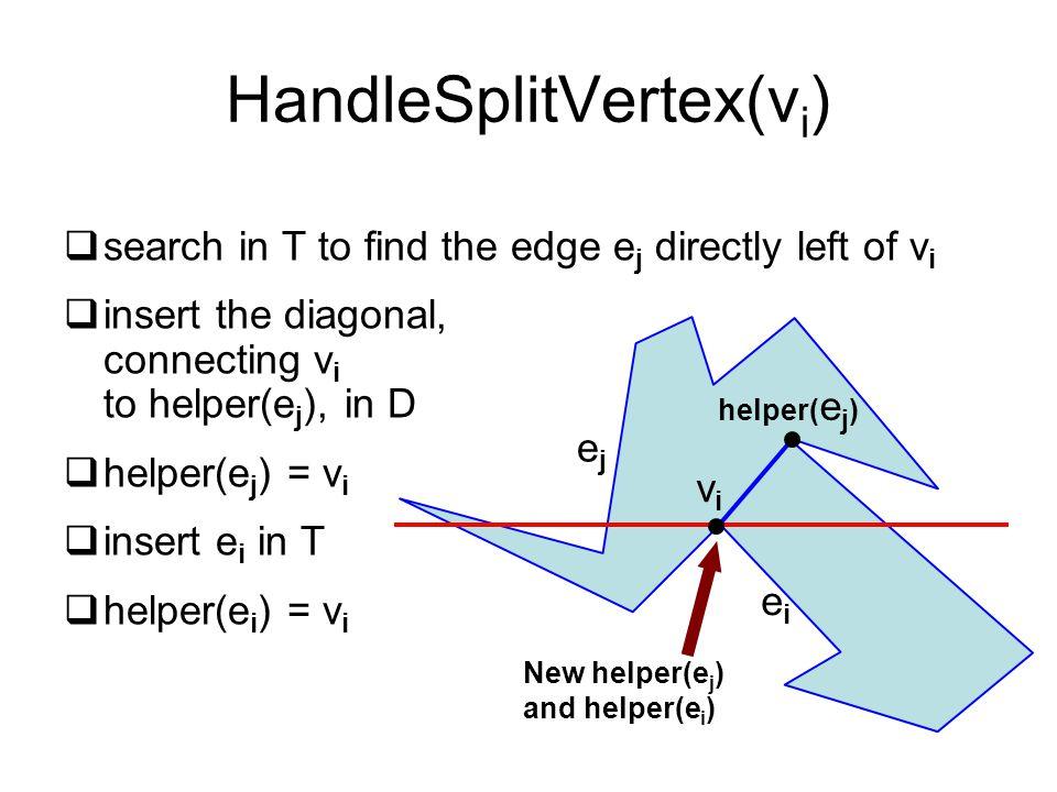 HandleSplitVertex(v i )  search in T to find the edge e j directly left of v i  insert the diagonal, connecting v i to helper(e j ), in D  helper(e