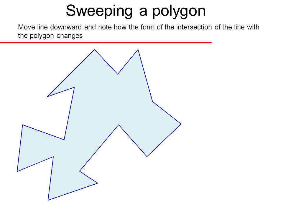 Move line downward and note how the form of the intersection of the line with the polygon changes Sweeping a polygon