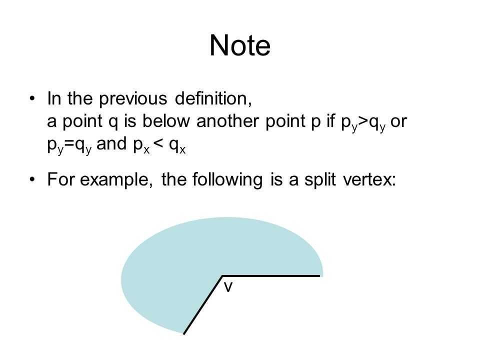 Lemma 3.4 A polygon without horizontal edges is y-monotone (i.e.