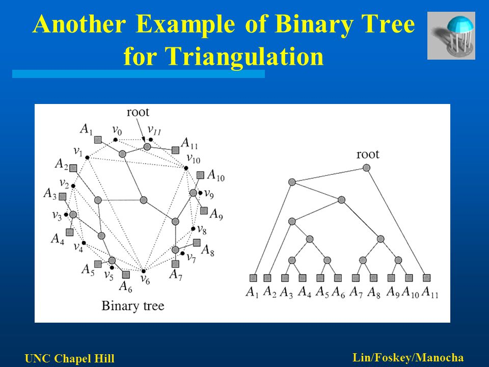 UNC Chapel Hill Lin/Foskey/Manocha Another Example of Binary Tree for Triangulation