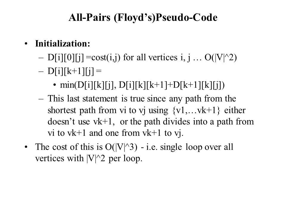 All-Pairs (Floyd's)Pseudo-Code Initialization: –D[i][0][j] =cost(i,j) for all vertices i, j … O( V ^2) –D[i][k+1][j] = min(D[i][k][j], D[i][k][k+1]+D[