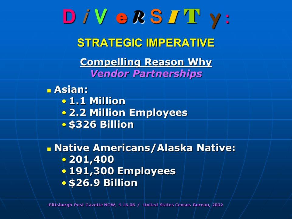 D i V e R S I T y : STRATEGIC IMPERATIVE Compelling Reason Why Vendor Partnerships Asian: Asian: 1.1 Million1.1 Million 2.2 Million Employees2.2 Million Employees $326 Billion$326 Billion Native Americans/Alaska Native: Native Americans/Alaska Native: 201,400201,400 191,300 Employees191,300 Employees $26.9 Billion$26.9 Billion -Pittsburgh Post Gazette NOW, 4.16.06 / -United States Census Bureau, 2002