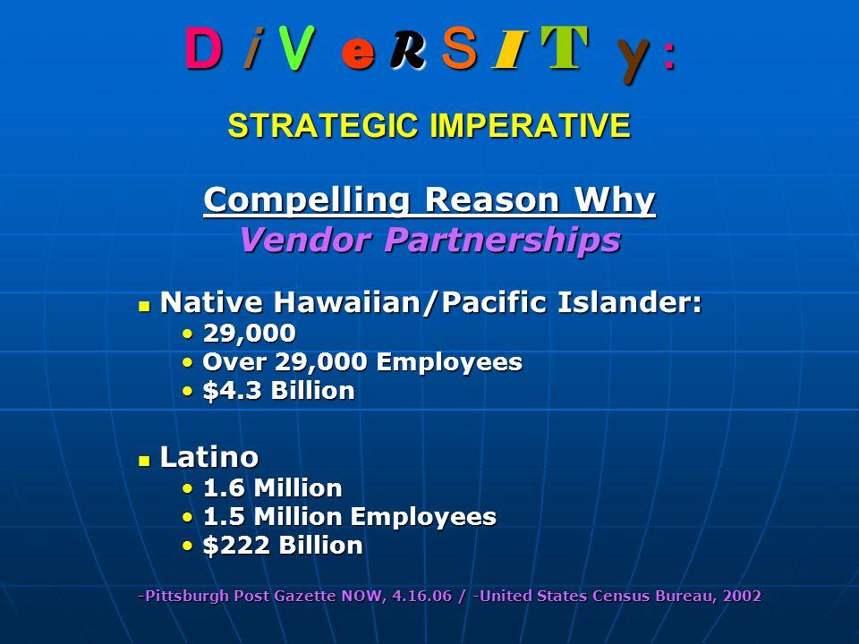 D i V e R S I T y : STRATEGIC IMPERATIVE Compelling Reason Why Vendor Partnerships Native Hawaiian/Pacific Islander: Native Hawaiian/Pacific Islander: 29,00029,000 Over 29,000 EmployeesOver 29,000 Employees $4.3 Billion$4.3 Billion Latino Latino 1.6 Million1.6 Million 1.5 Million Employees1.5 Million Employees $222 Billion$222 Billion -Pittsburgh Post Gazette NOW, 4.16.06 / -United States Census Bureau, 2002