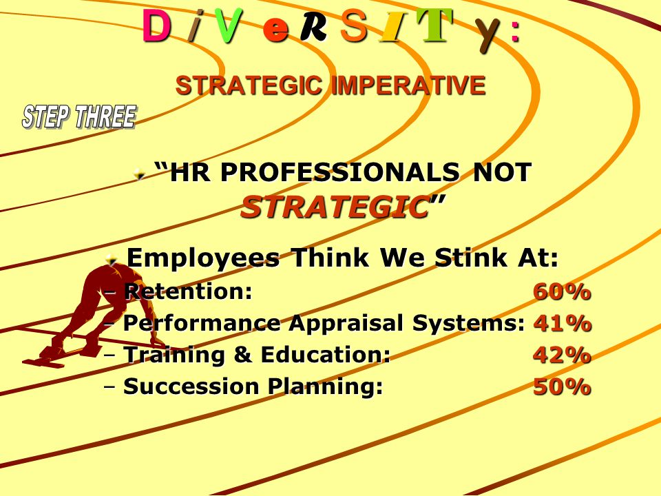 "D i V e R S I T y : STRATEGIC IMPERATIVE ""HR PROFESSIONALS NOT STRATEGIC"" Employees Think We Stink At: –Retention: 60% –Performance Appraisal Systems:"