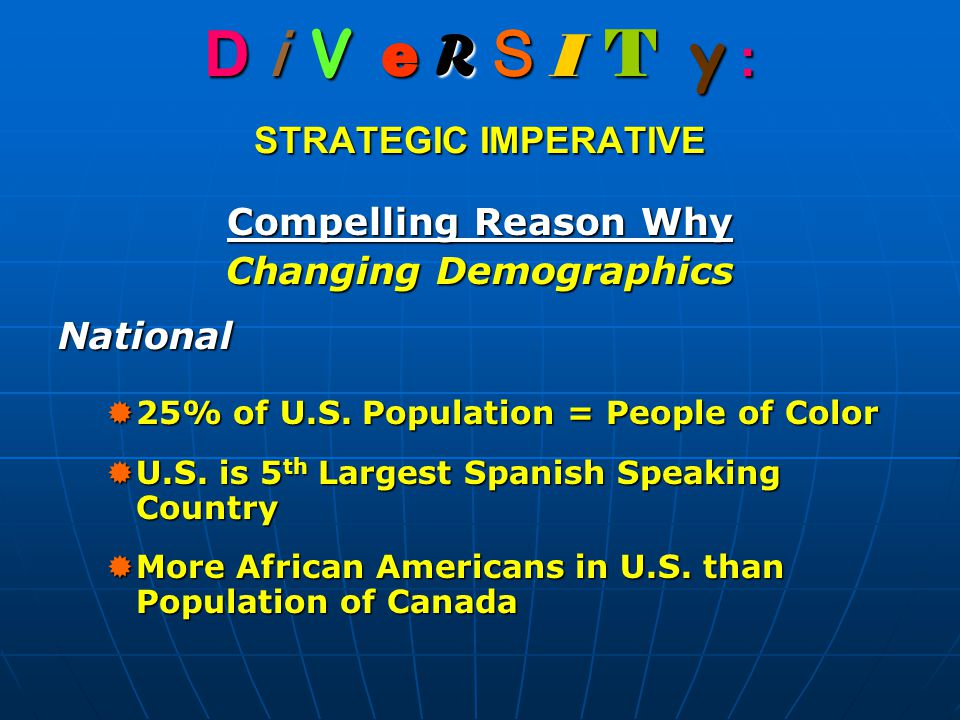 D i V e R S I T y : STRATEGIC IMPERATIVE Compelling Reason Why Changing Demographics National  25% of U.S.