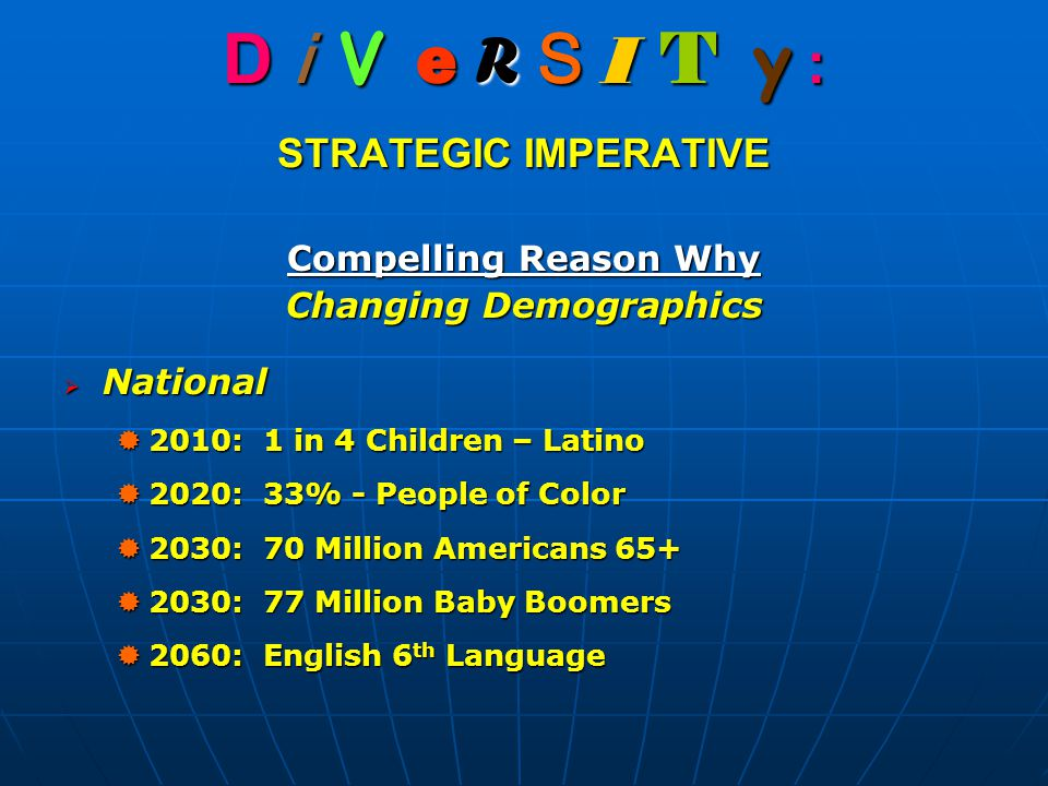 D i V e R S I T y : STRATEGIC IMPERATIVE Compelling Reason Why Changing Demographics  National  2010: 1 in 4 Children – Latino  2020: 33% - People of Color  2030: 70 Million Americans 65+  2030: 77 Million Baby Boomers  2060: English 6 th Language