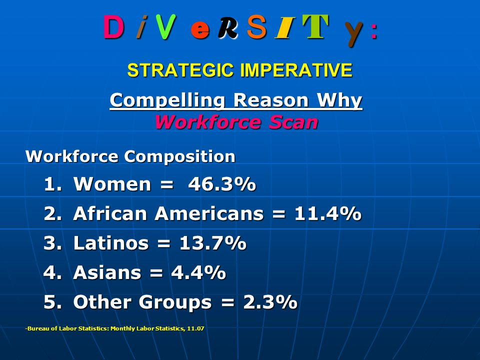 D i V e R S I T y : STRATEGIC IMPERATIVE Compelling Reason Why Workforce Scan Workforce Composition 1.Women = 46.3% 2.African Americans = 11.4% 3.Latinos = 13.7% 4.Asians = 4.4% 5.Other Groups = 2.3% -Bureau of Labor Statistics: Monthly Labor Statistics, 11.07