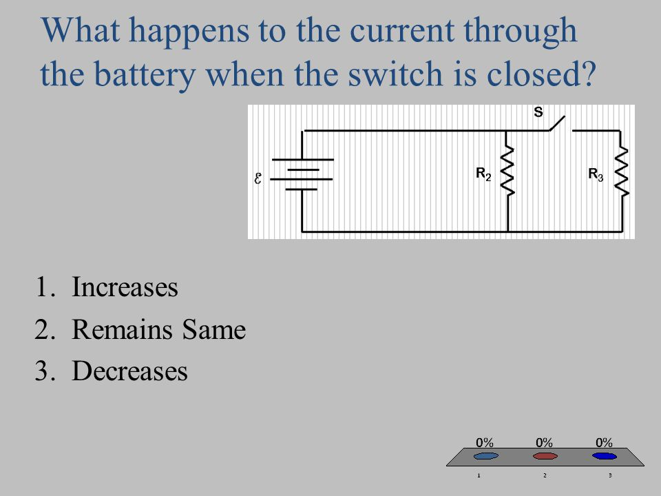 What happens to the current through the battery when the switch is closed? 1.Increases 2.Remains Same 3.Decreases