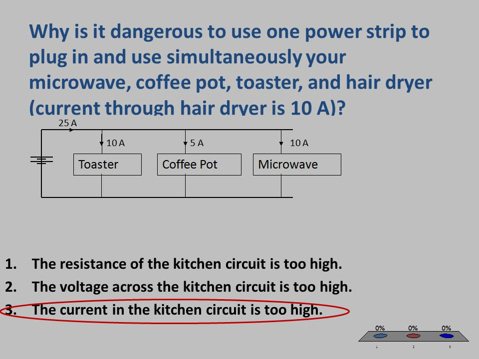 Why is it dangerous to use one power strip to plug in and use simultaneously your microwave, coffee pot, toaster, and hair dryer (current through hair dryer is 10 A).