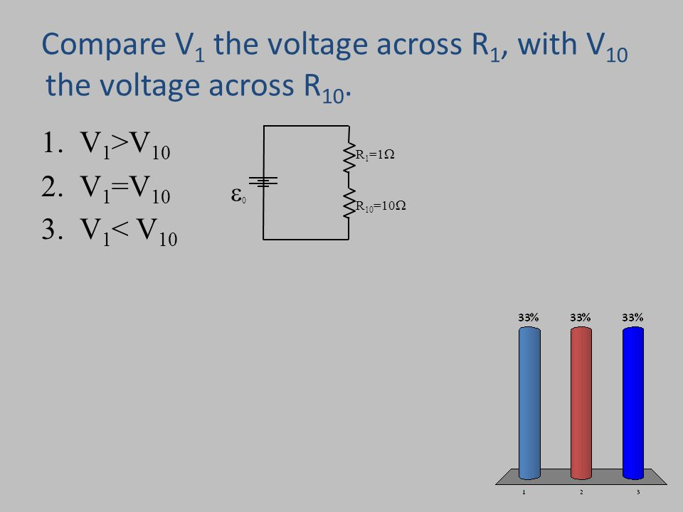Compare V 1 the voltage across R 1, with V 10 the voltage across R 10.
