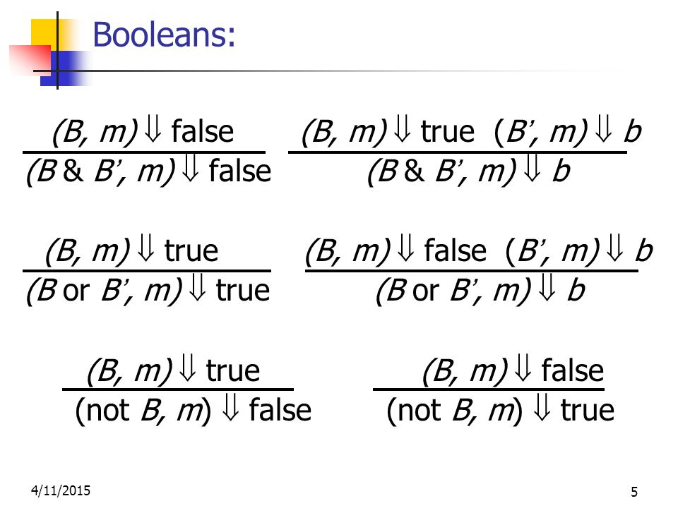 4/11/2015 5 Booleans: (B, m)  false (B, m)  true (B', m)  b (B & B', m)  false (B & B', m)  b (B, m)  true (B, m)  false (B', m)  b (B or B', m)  true (B or B', m)  b (B, m)  true (B, m)  false (not B, m)  false (not B, m)  true