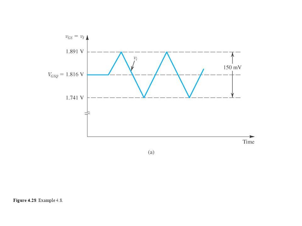 Figure 4.28 Example 4.8.