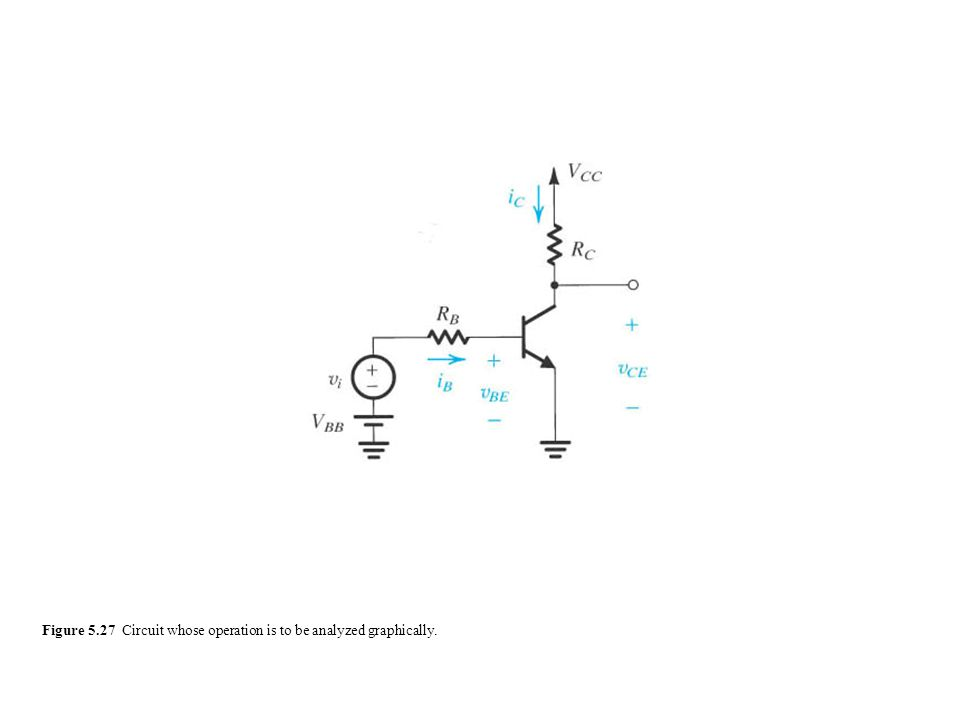 Figure 5.27 Circuit whose operation is to be analyzed graphically.