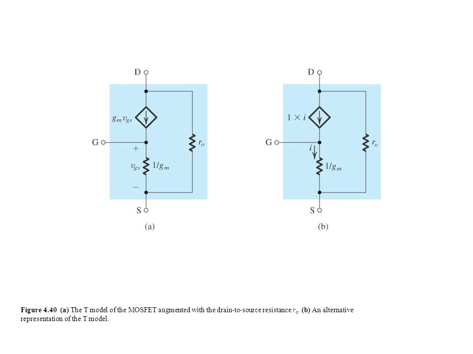 Figure 4.40 (a) The T model of the MOSFET augmented with the drain-to-source resistance r o. (b) An alternative representation of the T model.
