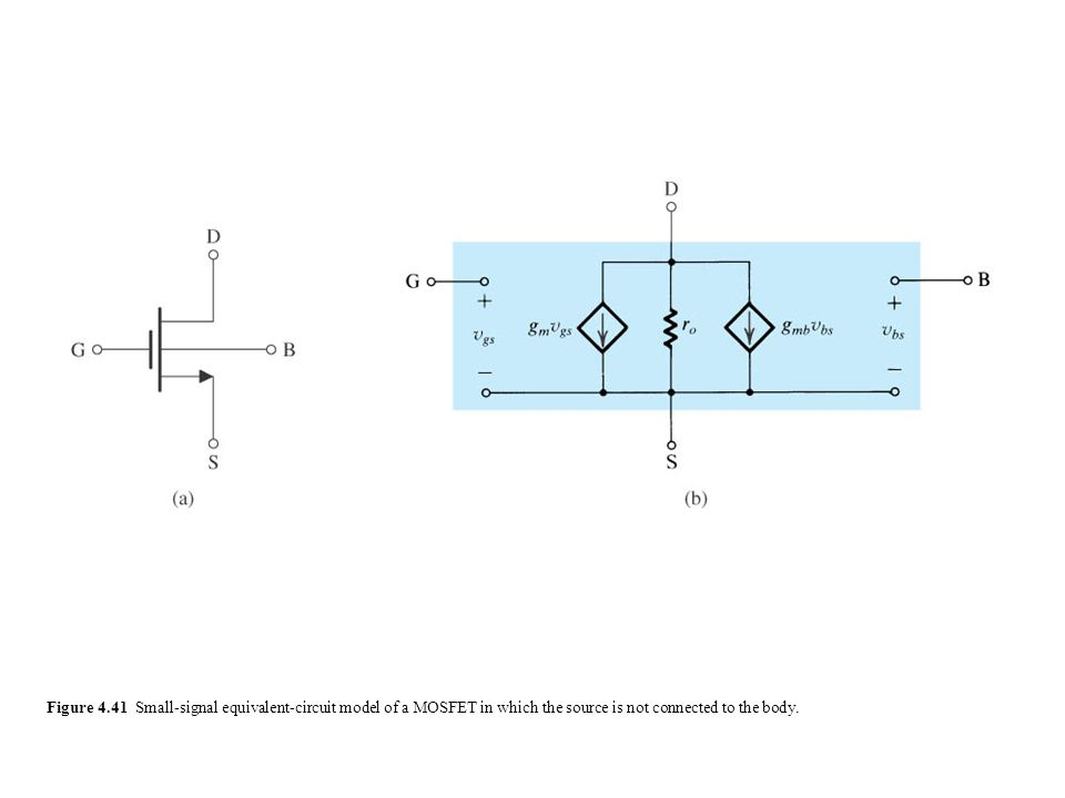 Figure 4.41 Small-signal equivalent-circuit model of a MOSFET in which the source is not connected to the body.