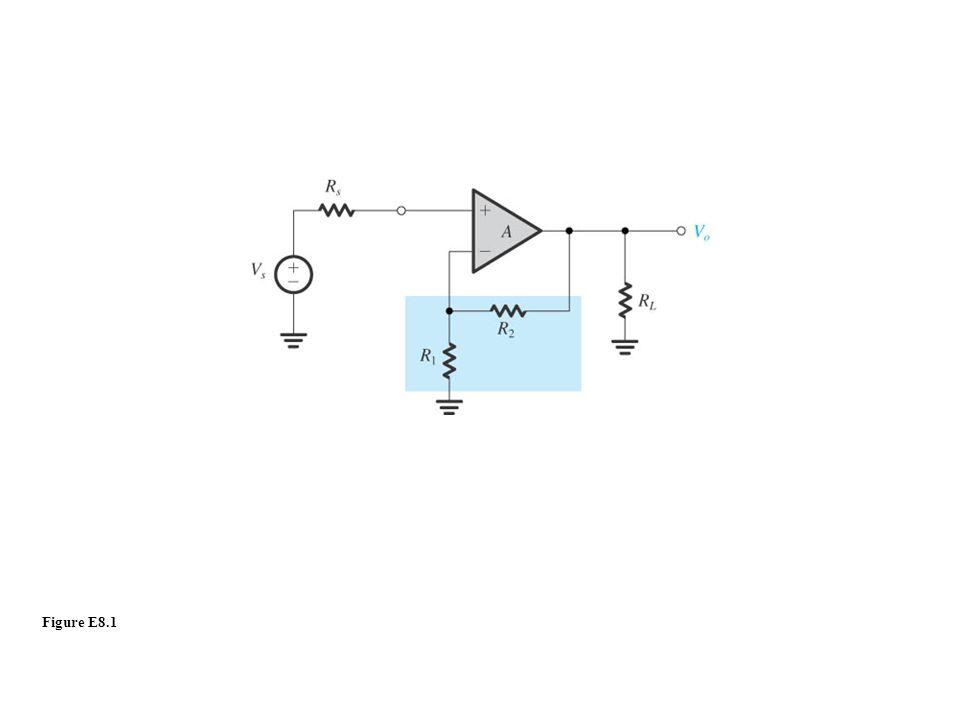 Figure E8.1