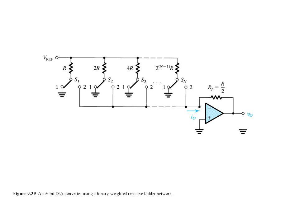 Figure 9.39 An N-bit D/A converter using a binary-weighted resistive ladder network.