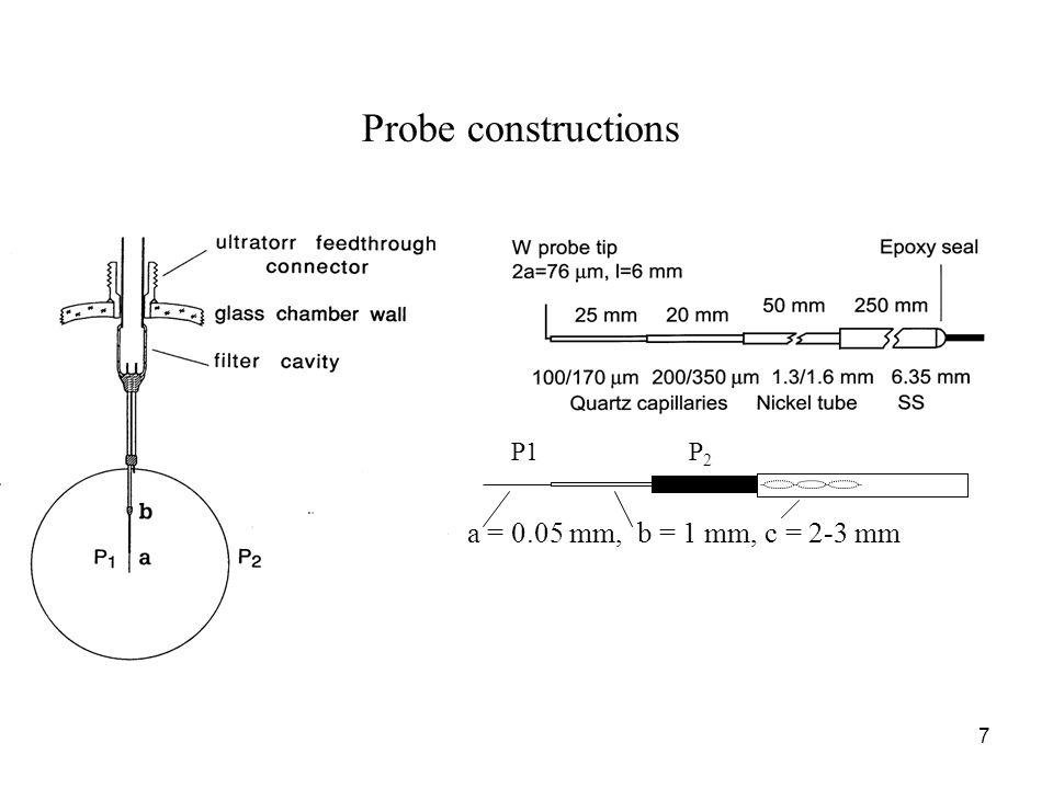 7 a = 0.05 mm, b = 1 mm, c = 2-3 mm Probe constructions P1 P 2