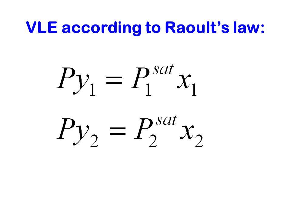 Acetonitrile (1)/nitromethane (2) Antoine equations for saturation pressures: Calculate P vs.
